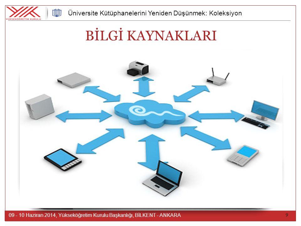 9 09 - 10 Haziran 2014, Yükseköğretim Kurulu Başkanlığı, BİLKENT - ANKARA Üniversite Kütüphanelerini Yeniden Düşünmek: Koleksiyon BİLGİ KAYNAKLARI