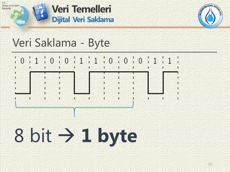 10 Veri Temelleri Dijital Veri Saklama 10 Veri Saklama - Byte 8 bit  1 byte