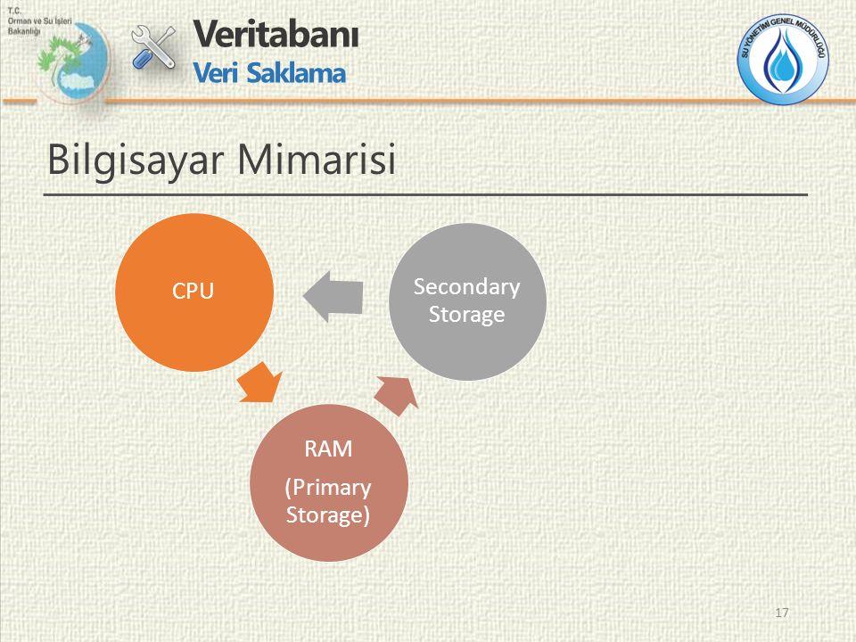 17 Veritabanı Veri Saklama 17 CPU RAM (Primary Storage) Secondary Storage Bilgisayar Mimarisi