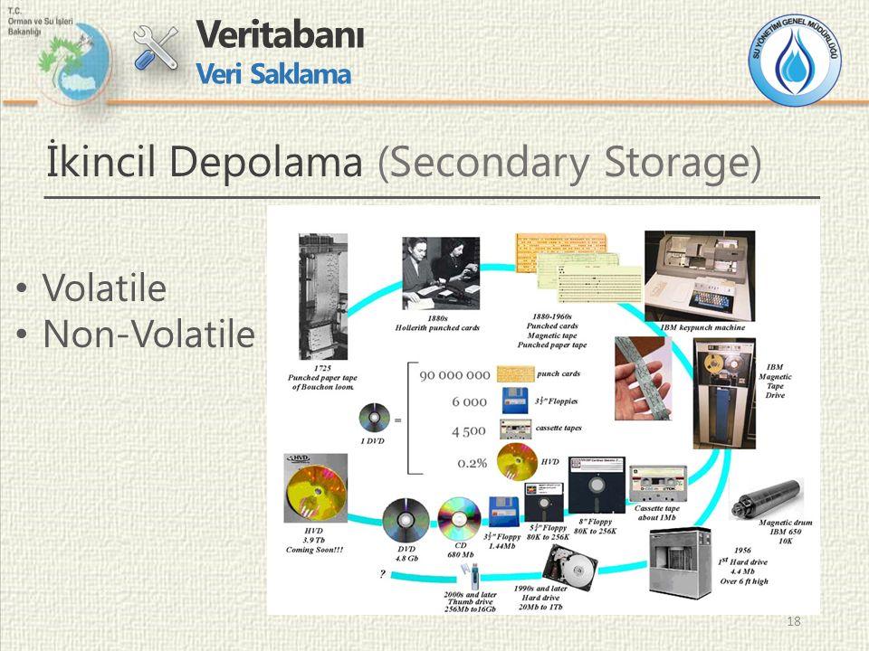 18 Veritabanı Veri Saklama 18 İkincil Depolama (Secondary Storage) Volatile Non-Volatile