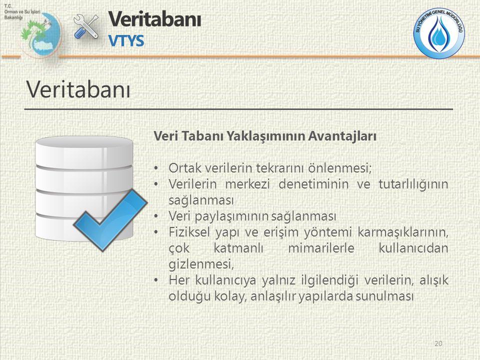 20 Veritabanı VTYS 20 Veritabanı Veri Tabanı Yaklaşımının Avantajları Ortak verilerin tekrarını önlenmesi; Verilerin merkezi denetiminin ve tutarlılığının sağlanması Veri paylaşımının sağlanması Fiziksel yapı ve erişim yöntemi karmaşıklarının, çok katmanlı mimarilerle kullanıcıdan gizlenmesi, Her kullanıcıya yalnız ilgilendiği verilerin, alışık olduğu kolay, anlaşılır yapılarda sunulması