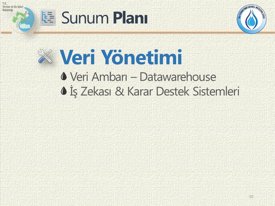 Sunum Planı 30 Veri Yönetimi Veri Ambarı – Datawarehouse İş Zekası & Karar Destek Sistemleri