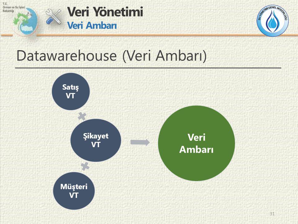 31 Veri Yönetimi Veri Ambarı Datawarehouse (Veri Ambarı) Satış VT Şikayet VT Müşteri VT Veri Ambarı