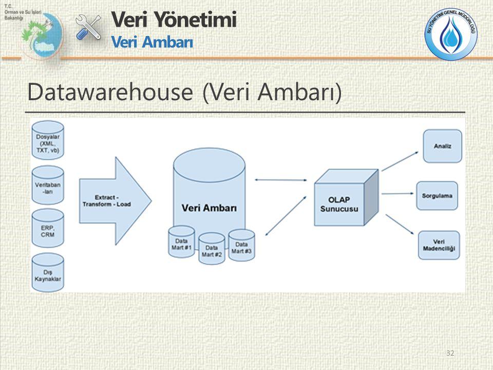 32 Veri Yönetimi Veri Ambarı Datawarehouse (Veri Ambarı)