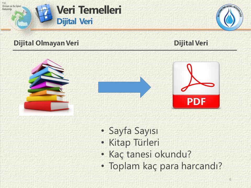 6 Veri Temelleri Dijital Veri 6 Dijital Olmayan Veri Dijital Veri Sayfa Sayısı Kitap Türleri Kaç tanesi okundu.