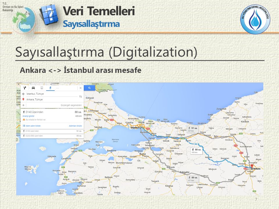 7 Veri Temelleri Sayısallaştırma 7 Ankara İstanbul arası mesafe Sayısallaştırma (Digitalization)