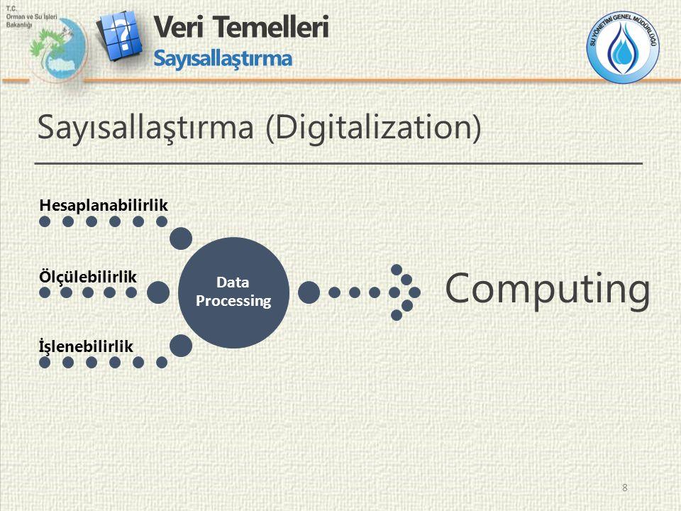 8 Veri Temelleri Sayısallaştırma 8 Sayısallaştırma (Digitalization) Data Processing Hesaplanabilirlik Ölçülebilirlik İşlenebilirlik Computing