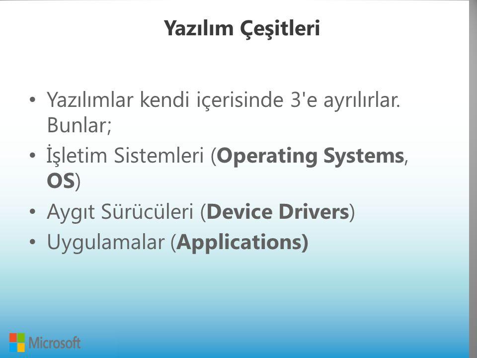 Yazılım Çeşitleri: İşletim Sistemleri İşletim Sistemleri (Operating Systems), bilgisayar ile kullanıcı arasında iletişimi sağlayan; bellek, işlemci, hafıza ve daha birçok sistem aygıtları ile bire bir çalışan yazılımlardır.