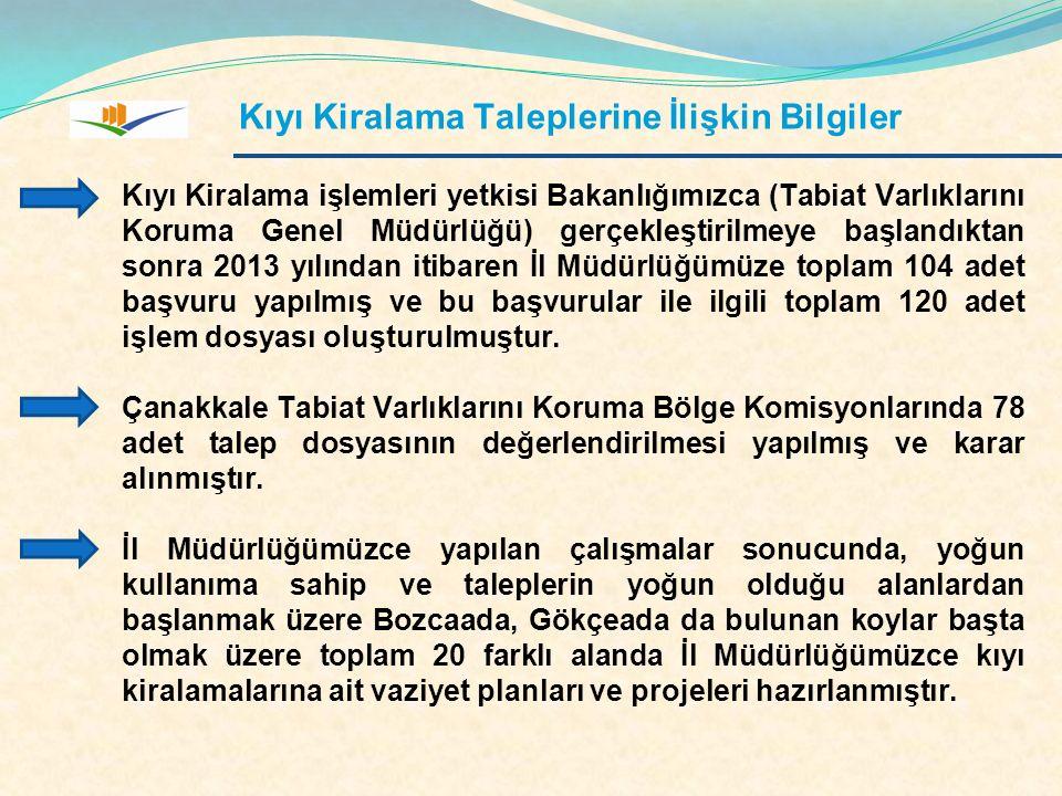 Kıyı Kiralama işlemleri yetkisi Bakanlığımızca (Tabiat Varlıklarını Koruma Genel Müdürlüğü) gerçekleştirilmeye başlandıktan sonra 2013 yılından itibar