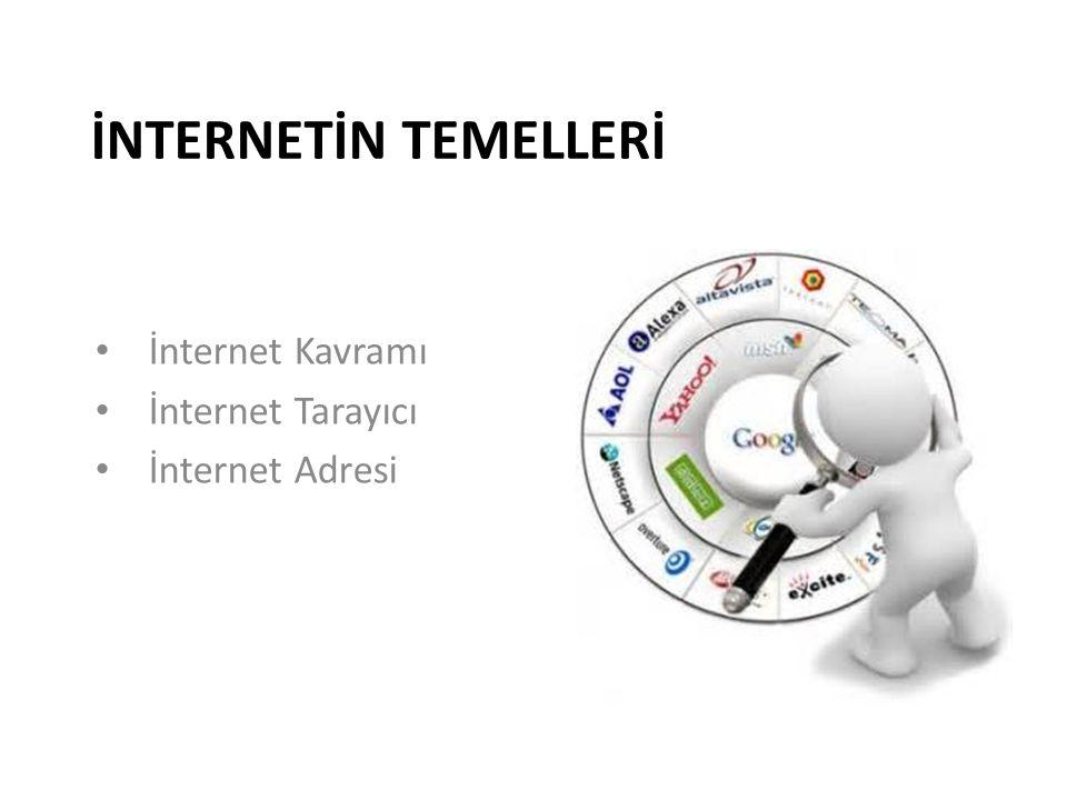 İNTERNETİN TEMELLERİ İnternet Kavramı İnternet Tarayıcı İnternet Adresi