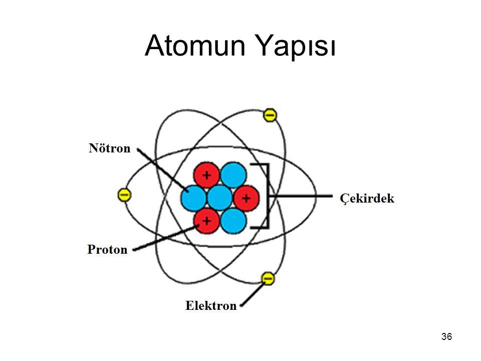Atomun Yapısı 36