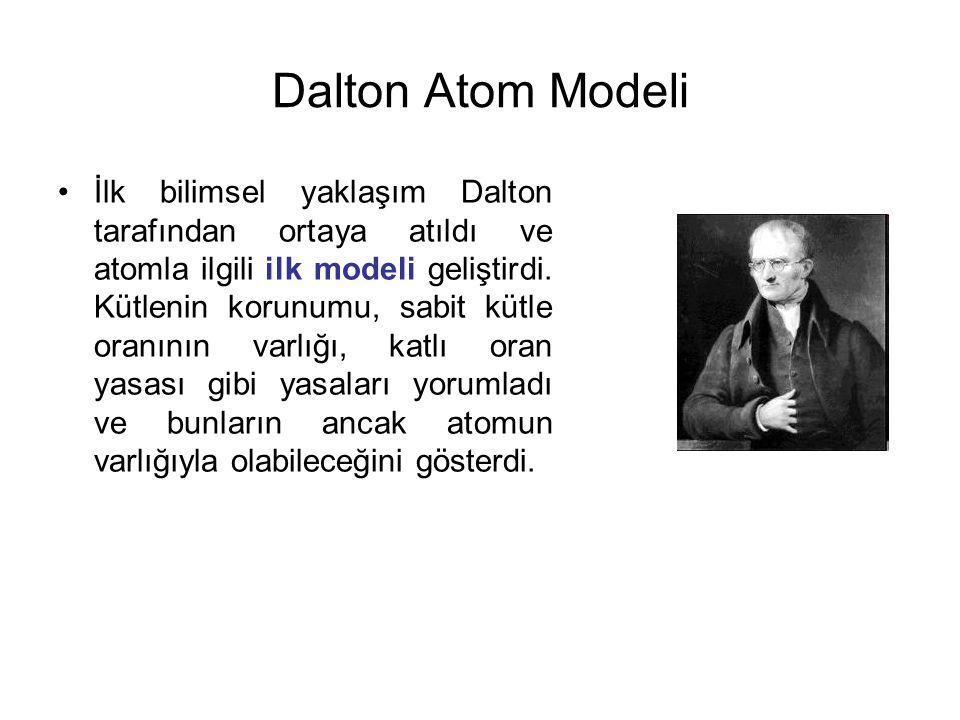 Dalton Atom Modeli İlk bilimsel yaklaşım Dalton tarafından ortaya atıldı ve atomla ilgili ilk modeli geliştirdi. Kütlenin korunumu, sabit kütle oranın