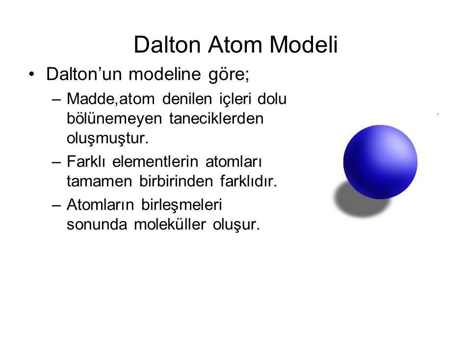 Dalton Atom Modeli Dalton'un modeline göre; –Madde,atom denilen içleri dolu bölünemeyen taneciklerden oluşmuştur. –Farklı elementlerin atomları tamame