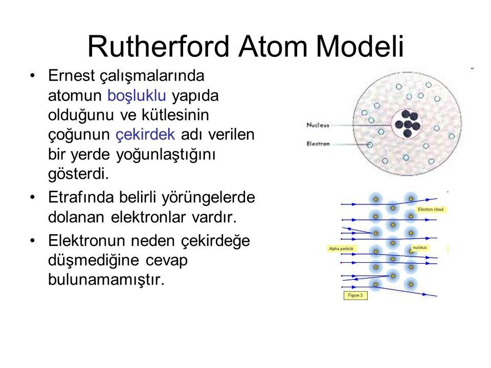 Rutherford Atom Modeli Ernest çalışmalarında atomun boşluklu yapıda olduğunu ve kütlesinin çoğunun çekirdek adı verilen bir yerde yoğunlaştığını göste