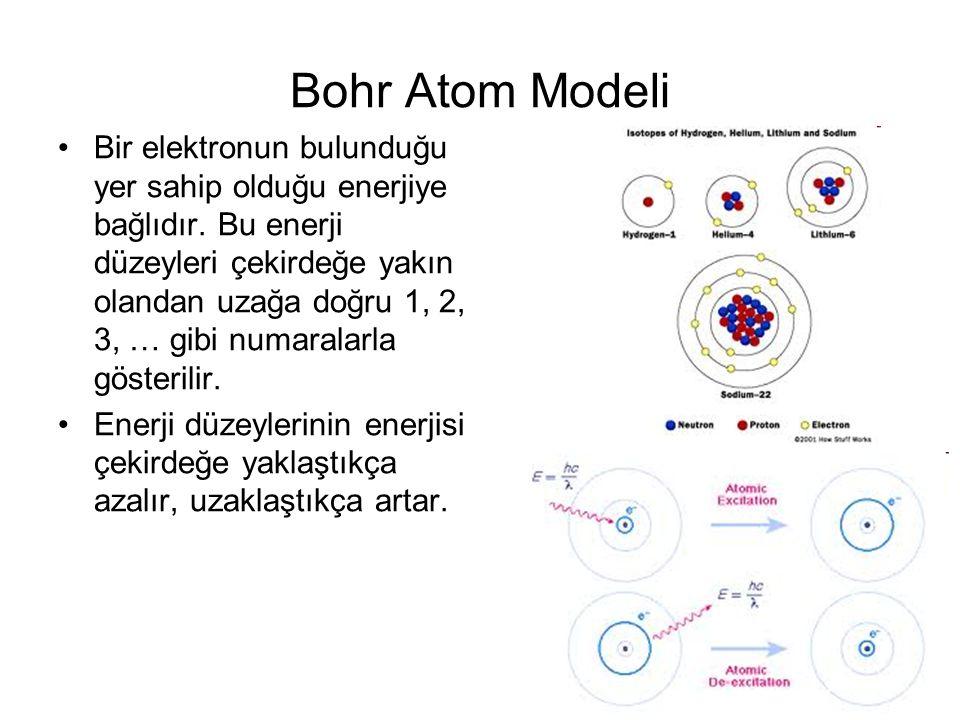 Bohr Atom Modeli Bir elektronun bulunduğu yer sahip olduğu enerjiye bağlıdır. Bu enerji düzeyleri çekirdeğe yakın olandan uzağa doğru 1, 2, 3, … gibi