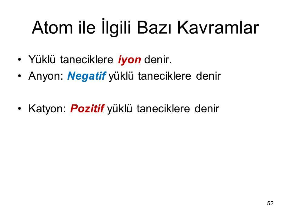 Atom ile İlgili Bazı Kavramlar Yüklü taneciklere iyon denir. Anyon: Negatif yüklü taneciklere denir Katyon: Pozitif yüklü taneciklere denir 52