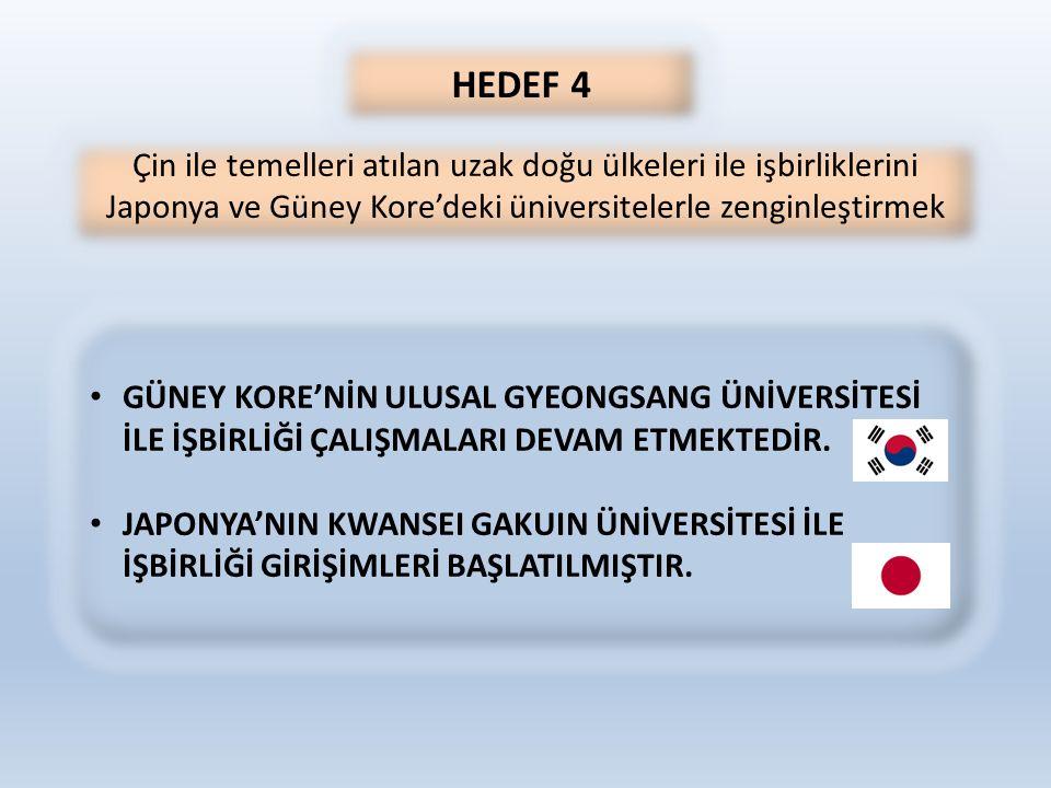 HEDEF 4 Çin ile temelleri atılan uzak doğu ülkeleri ile işbirliklerini Japonya ve Güney Kore'deki üniversitelerle zenginleştirmek GÜNEY KORE'NİN ULUSAL GYEONGSANG ÜNİVERSİTESİ İLE İŞBİRLİĞİ ÇALIŞMALARI DEVAM ETMEKTEDİR.