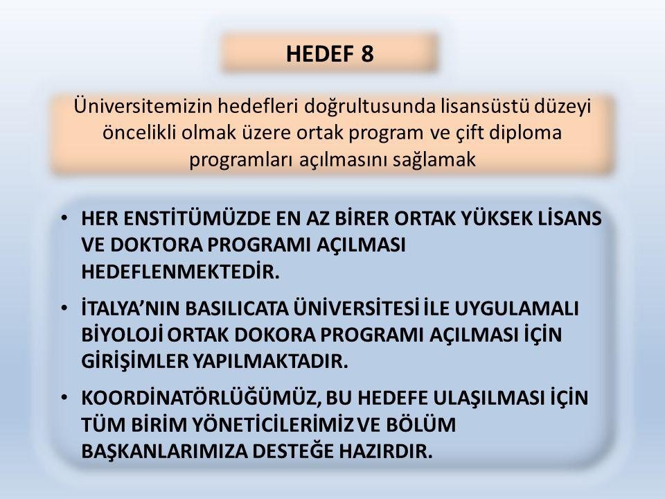 HEDEF 8 Üniversitemizin hedefleri doğrultusunda lisansüstü düzeyi öncelikli olmak üzere ortak program ve çift diploma programları açılmasını sağlamak HER ENSTİTÜMÜZDE EN AZ BİRER ORTAK YÜKSEK LİSANS VE DOKTORA PROGRAMI AÇILMASI HEDEFLENMEKTEDİR.
