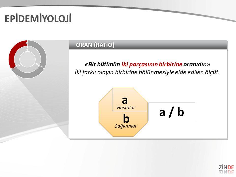 ORAN (RATIO) «Bir bütünün iki parçasının birbirine oranıdır.» İki farklı olayın birbirine bölünmesiyle elde edilen ölçüt.