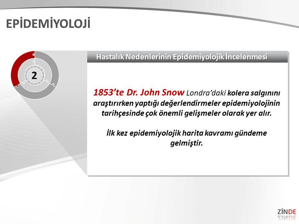 Hastalık Nedenlerinin Epidemiyolojik İncelenmesi 1853'te Dr.