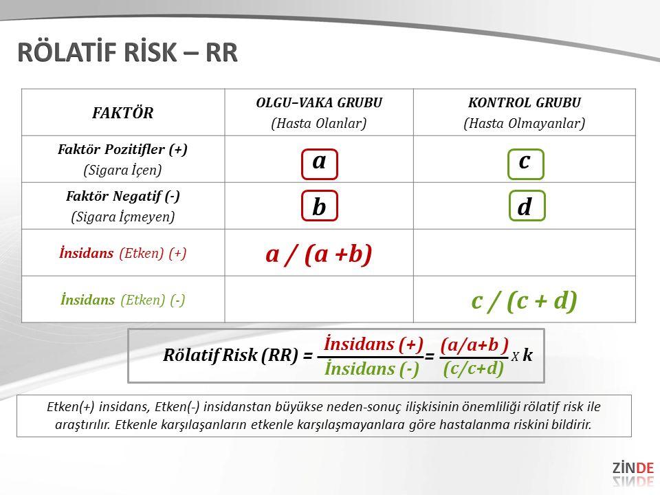 FAKTÖR OLGU–VAKA GRUBU (Hasta Olanlar) KONTROL GRUBU (Hasta Olmayanlar) Faktör Pozitifler (+) (Sigara İçen) ac Faktör Negatif (-) (Sigara İçmeyen) bd İnsidans (Etken) (+) a / (a +b) İnsidans (Etken) (-) c / (c + d) Rölatif Risk (RR) = İnsidans (+) İnsidans (-) (a/a+b ) (c/c+d) = X kX k Etken(+) insidans, Etken(-) insidanstan büyükse neden-sonuç ilişkisinin önemliliği rölatif risk ile araştırılır.