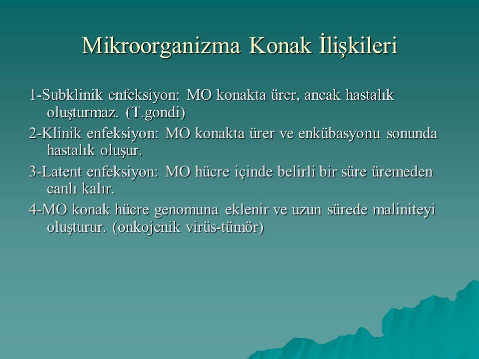 Mikroorganizma Konak İlişkileri 1-Subklinik enfeksiyon: MO konakta ürer, ancak hastalık oluşturmaz. (T.gondi) 2-Klinik enfeksiyon: MO konakta ürer ve