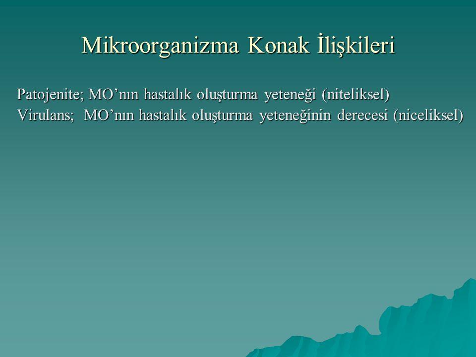 Mikroorganizma Konak İlişkileri Patojenite; MO'nın hastalık oluşturma yeteneği (niteliksel) Virulans; MO'nın hastalık oluşturma yeteneğinin derecesi (