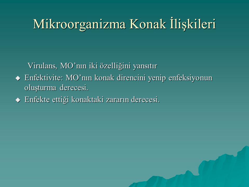 Mikroorganizma Konak İlişkileri Virulans, MO'nın iki özelliğini yansıtır Virulans, MO'nın iki özelliğini yansıtır  Enfektivite: MO'nın konak direncin