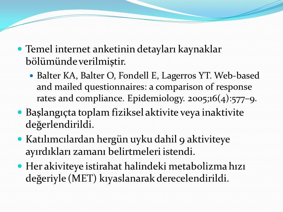 Temel internet anketinin detayları kaynaklar bölümünde verilmiştir. Balter KA, Balter O, Fondell E, Lagerros YT. Web-based and mailed questionnaires: