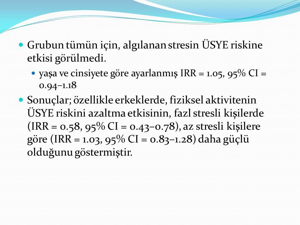 Grubun tümün için, algılanan stresin ÜSYE riskine etkisi görülmedi. yaşa ve cinsiyete göre ayarlanmış IRR = 1.05, 95% CI = 0.94–1.18 Sonuçlar; özellik