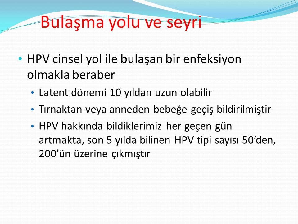 Bulaşma yolu ve seyri HPV ile enfekte olan kadında virus yılda %70,ikinci yılda %90 oranında immun sistem tarafından ortadan kaldırılır.