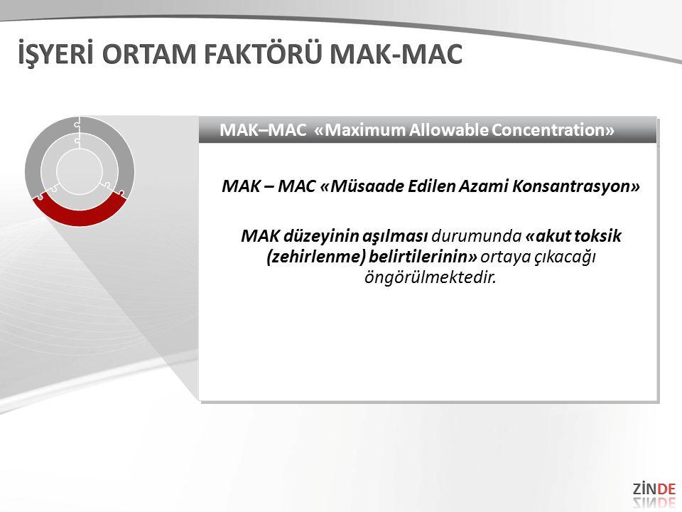 MAK–MAC «Maximum Allowable Concentration» MAK – MAC «Müsaade Edilen Azami Konsantrasyon» MAK düzeyinin aşılması durumunda «akut toksik (zehirlenme) belirtilerinin» ortaya çıkacağı öngörülmektedir.