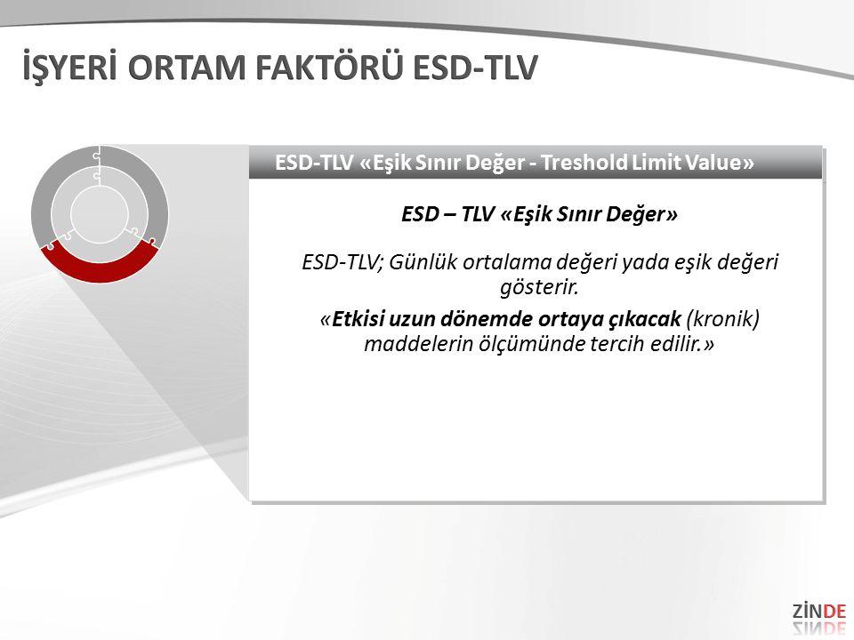 ESD-TLV «Eşik Sınır Değer - Treshold Limit Value» ESD – TLV «Eşik Sınır Değer» ESD-TLV; Günlük ortalama değeri yada eşik değeri gösterir.