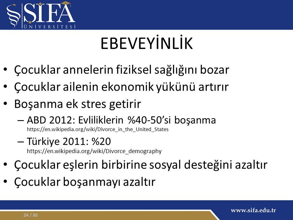 EBEVEYİNLİK Çocuklar annelerin fiziksel sağlığını bozar Çocuklar ailenin ekonomik yükünü artırır Boşanma ek stres getirir – ABD 2012: Evliliklerin %40-50'si boşanma https://en.wikipedia.org/wiki/Divorce_in_the_United_States – Türkiye 2011: %20 https://en.wikipedia.org/wiki/Divorce_demography Çocuklar eşlerin birbirine sosyal desteğini azaltır Çocuklar boşanmayı azaltır / 3024
