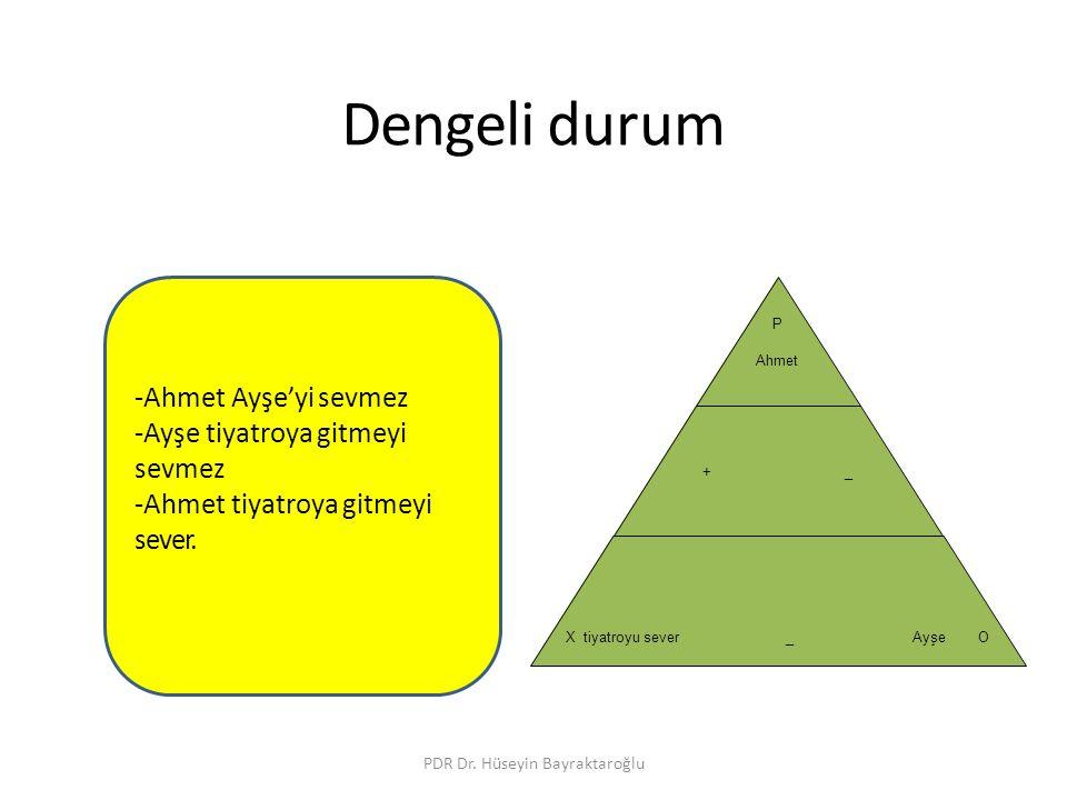 Dengeli durum PDR Dr. Hüseyin Bayraktaroğlu P Ahmet +_ -Ahmet Ayşe'yi sevmez -Ayşe tiyatroya gitmeyi sevmez -Ahmet tiyatroya gitmeyi sever. X tiyatroy