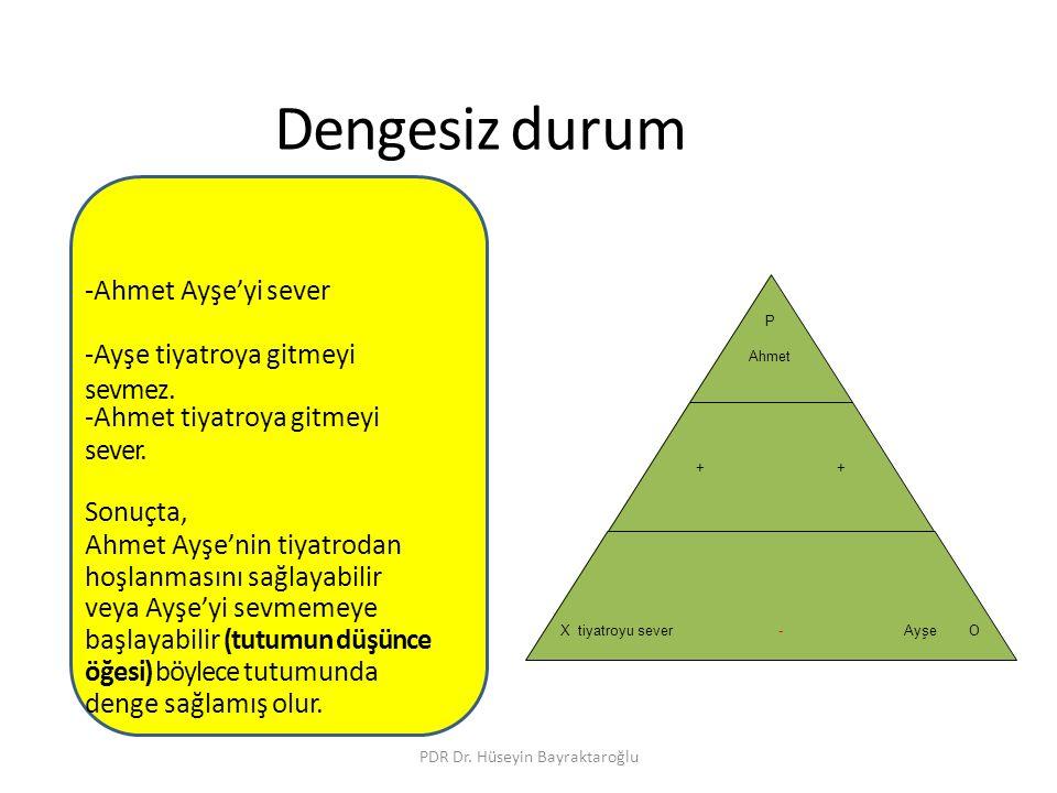 PDR Dr. Hüseyin Bayraktaroğlu Dengesiz durum P Ahmet ++ X tiyatroyu sever-AyşeAyşeO -Ahmet Ayşe'yi sever -Ayşe tiyatroya gitmeyi sevmez. -Ahmet tiyatr