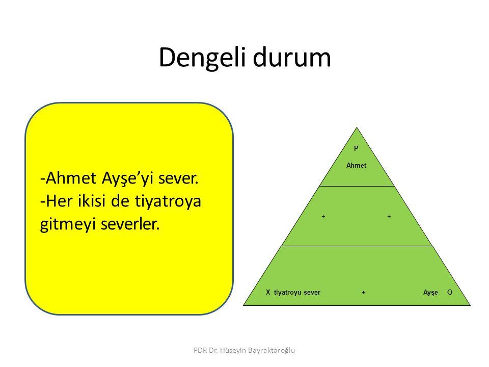 Dengeli durum PDR Dr. Hüseyin Bayraktaroğlu P Ahmet ++ -Ahmet Ayşe'yi sever. -Her ikisi de tiyatroya gitmeyi severler. X tiyatroyu sever+AyşeO