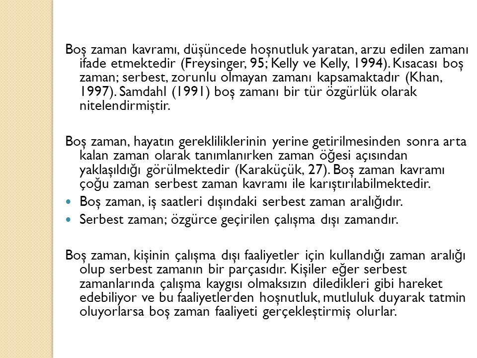 Boş zaman kavramı, düşüncede hoşnutluk yaratan, arzu edilen zamanı ifade etmektedir (Freysinger, 95; Kelly ve Kelly, 1994). Kısacası boş zaman; serbes