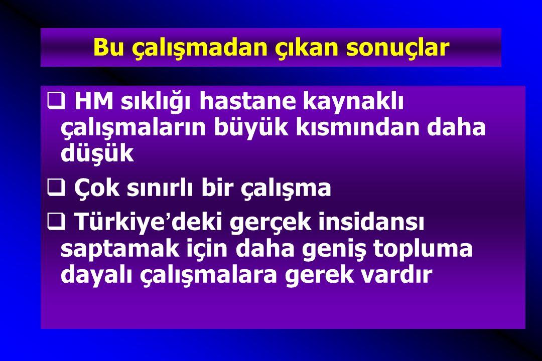 Bu çalışmadan çıkan sonuçlar  HM sıklığı hastane kaynaklı çalışmaların büyük kısmından daha düşük  Çok sınırlı bir çalışma  Türkiye'deki gerçek ins