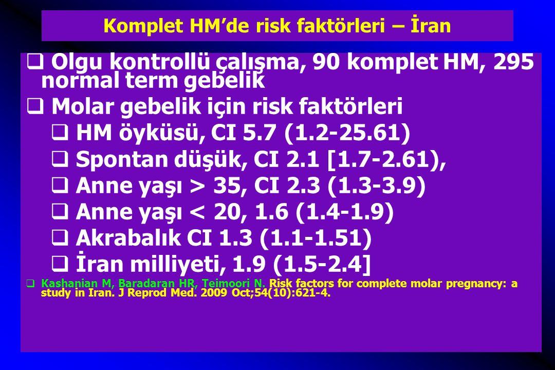 Olgu kontrollü çalışma, 90 komplet HM, 295 normal term gebelik  Molar gebelik için risk faktörleri  HM öyküsü, CI 5.7 (1.2-25.61)  Spontan düşük,