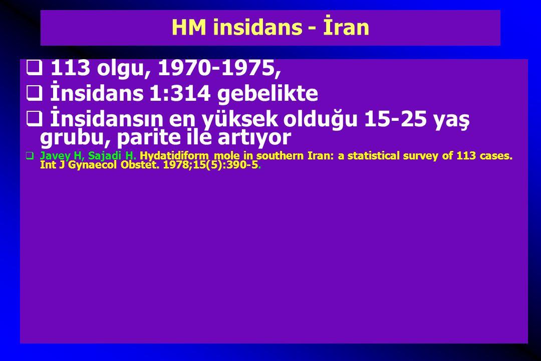 HM insidans - İran  2012 -2013, 8614 gebe, 61 HM, %0.7, %16.4 parsiyel HM  Molar grupta molar gebelik, abortus, OK kullanımı ve ovulasyon indüksiyonu daha yüksek  Almasi A, Almassinokiani F, Akbari P.