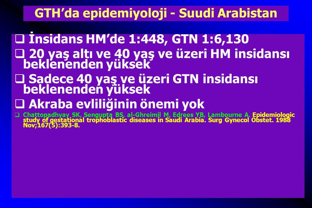 GTH'da epidemiyoloji - Suudi Arabistan  İnsidans HM'de 1:448, GTN 1:6,130  20 yaş altı ve 40 yaş ve üzeri HM insidansı beklenenden yüksek  Sadece 4