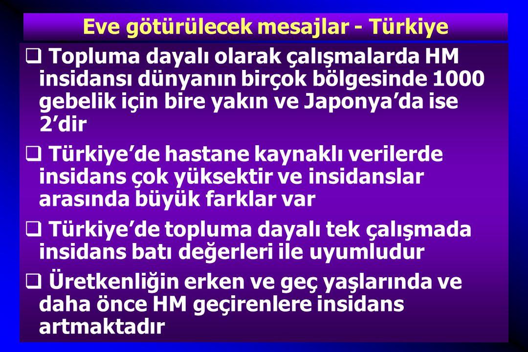 Eve götürülecek mesajlar - Türkiye  Topluma dayalı olarak çalışmalarda HM insidansı dünyanın birçok bölgesinde 1000 gebelik için bire yakın ve Japony