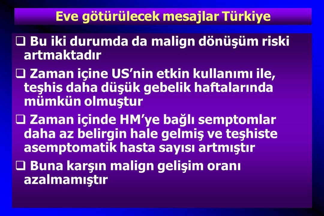 Eve götürülecek mesajlar Türkiye  Bu iki durumda da malign dönüşüm riski artmaktadır  Zaman içine US'nin etkin kullanımı ile, teşhis daha düşük gebe