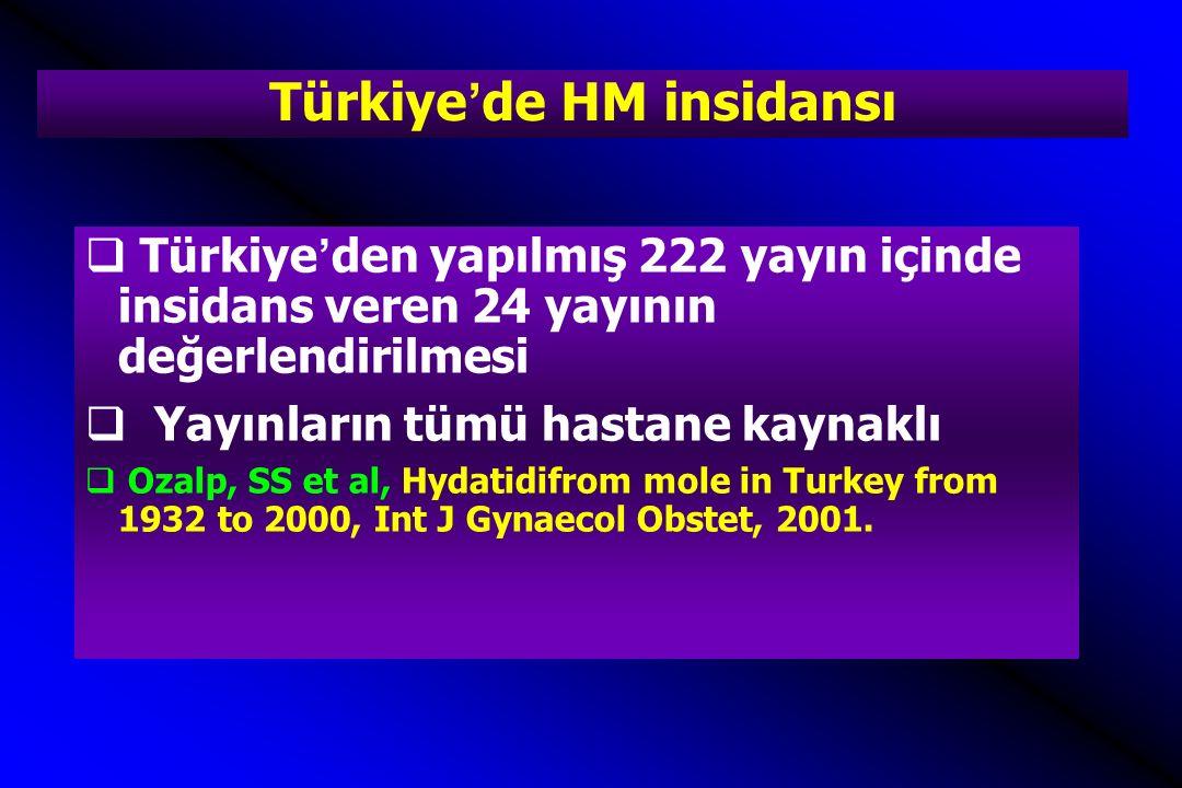 Türkiye'de HM insidansı  Türkiye'den yapılmış 222 yayın içinde insidans veren 24 yayının değerlendirilmesi  Yayınların tümü hastane kaynaklı  Ozalp
