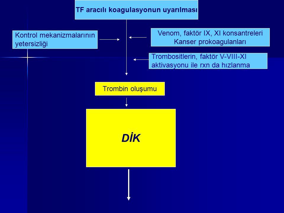 TF aracılı koagulasyonun uyarılması Kontrol mekanizmalarının yetersizliği Venom, faktör IX, XI konsantreleri Kanser prokoagulanları Trombositlerin, fa