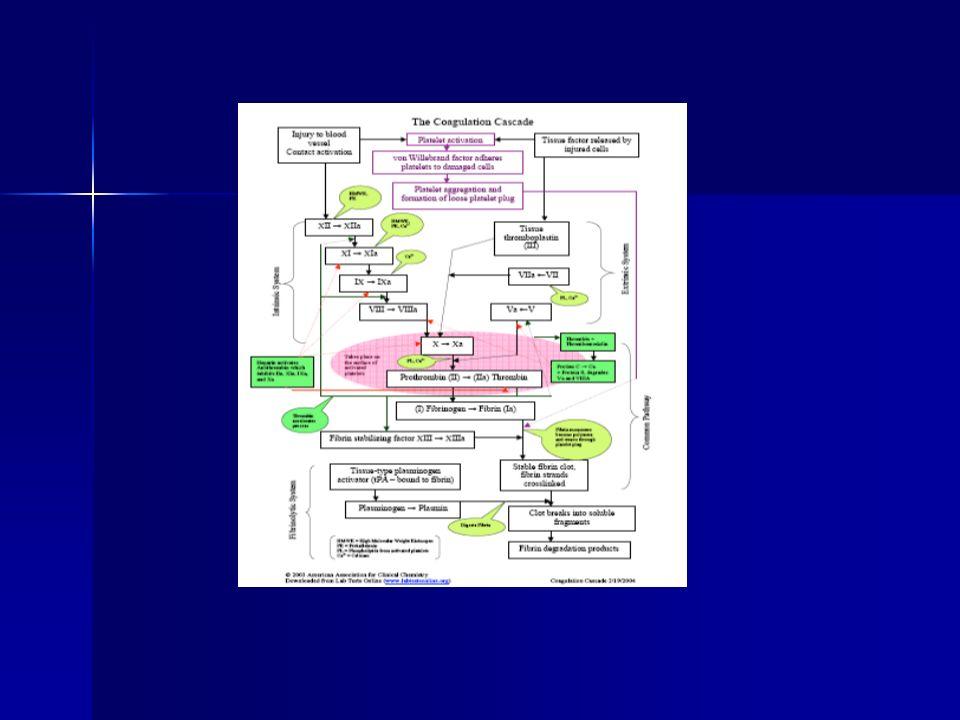 Patogenez Endotel hasarı Endotel hasarı Sitokin ve hormonal değişikliklere bağlı mononükleer hücrelerin aktivasyonu Sitokin ve hormonal değişikliklere bağlı mononükleer hücrelerin aktivasyonu Diğer sitokin ve yüzey belirteçlerinin aktivasyonu Diğer sitokin ve yüzey belirteçlerinin aktivasyonu Prokoagulan protein ve trombositlerin aktivasyonu Prokoagulan protein ve trombositlerin aktivasyonu Endotel yüzeyinin antikoagulan özelliğini yitirip prokoagulan hale geçmesi, pıhtı oluşumu Endotel yüzeyinin antikoagulan özelliğini yitirip prokoagulan hale geçmesi, pıhtı oluşumu Fibrinoliz Fibrinoliz