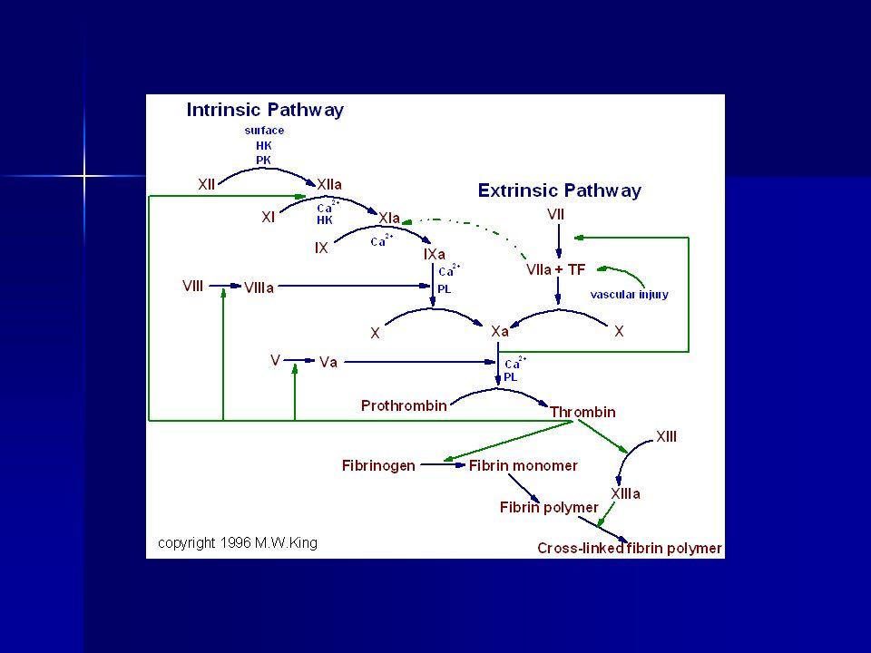 Fibrinoliz inhibitörleri: Tranexamik asid, E- ACA kullanımı trombozla sonuçlanabilir.