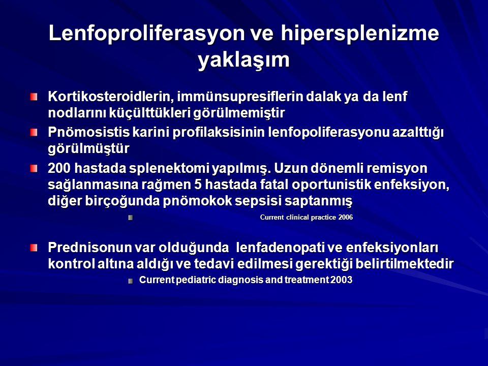 Lenfoproliferasyon ve hipersplenizme yaklaşım Kortikosteroidlerin, immünsupresiflerin dalak ya da lenf nodlarını küçülttükleri görülmemiştir Pnömosistis karini profilaksisinin lenfopoliferasyonu azalttığı görülmüştür 200 hastada splenektomi yapılmış.