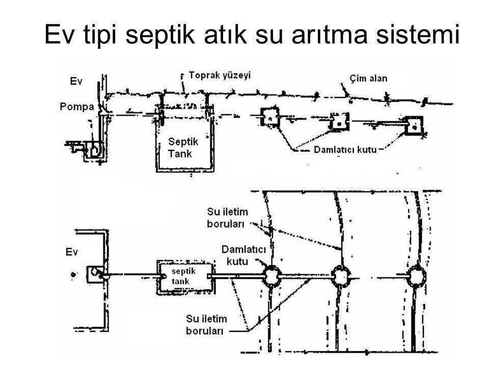 Ev tipi septik atık su arıtma sistemi